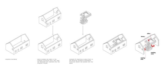 Conseilsdeco-Sculpture-mobilier-Belgique-studio-Farris-bureaux-bois-poutre-renovation-mezzanine-Koen-Van-Damme-10